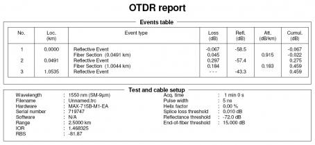 otdr_1550_event